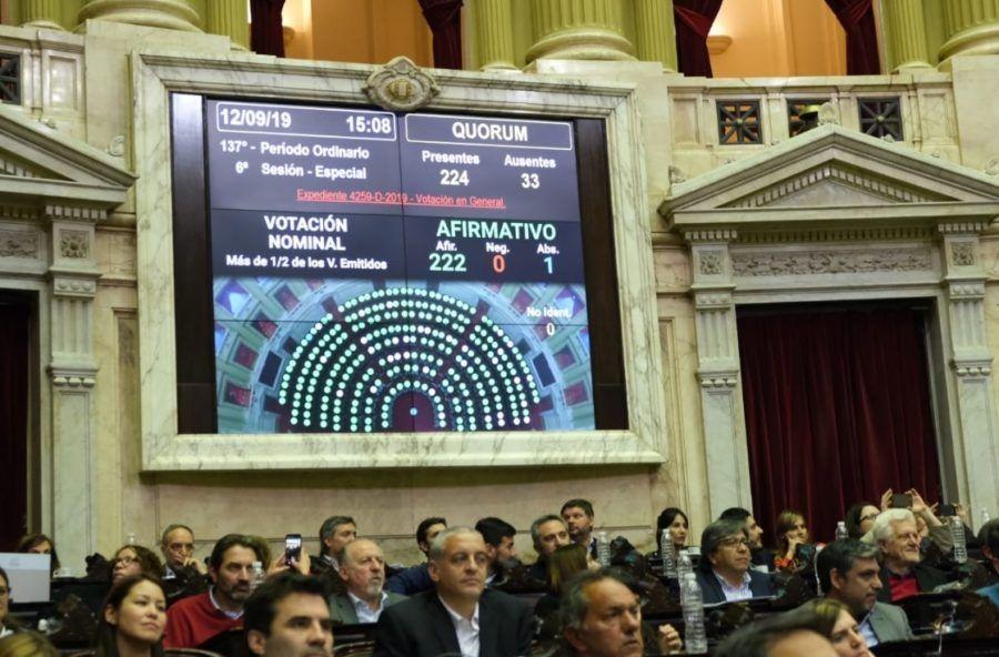 El 12 de septiembre, la Cámara de Diputados aprobó con 222 votos afirmativos y una sola abstención, la prórroga de la ley de Emergencia Alimentaria.