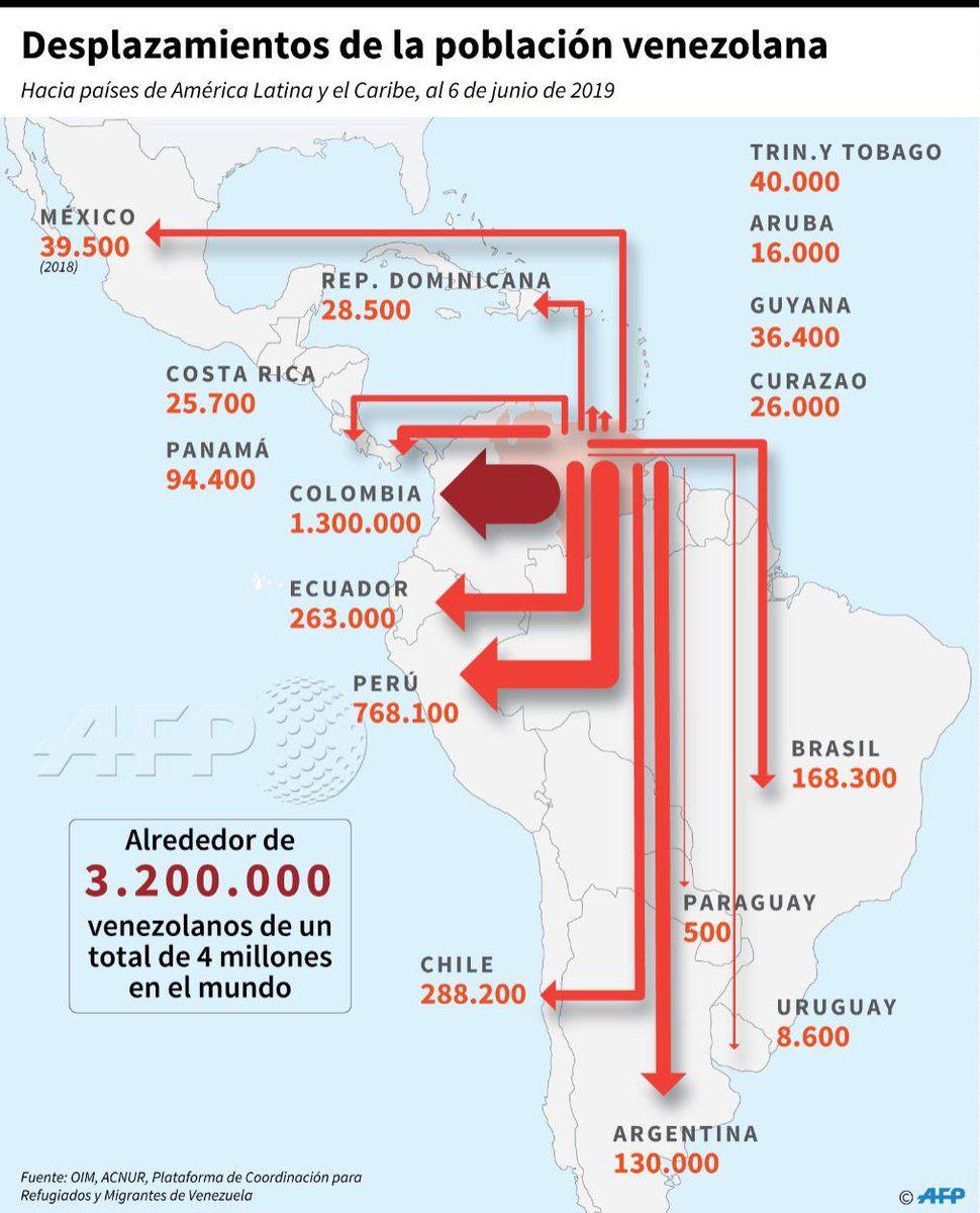 crisis migratoria Venezuela