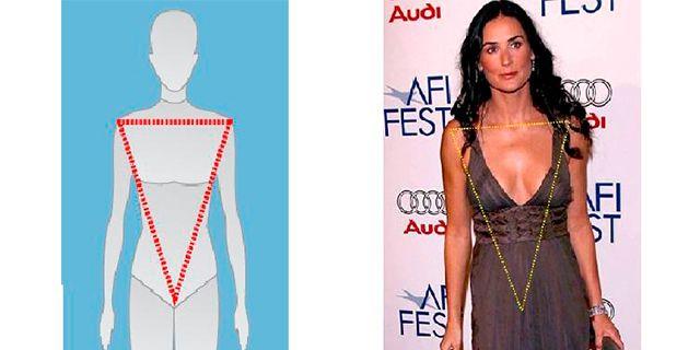 Guía para elegir qué ropa usar según tu tipo de cuerpo