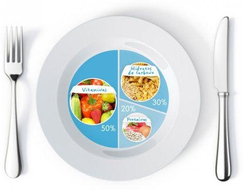 proporciones platos