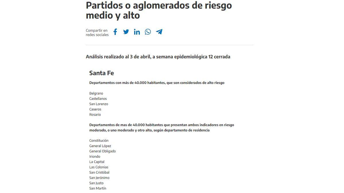 Datos registrados al 9 de abril en la página oficial del Ministerio de Salud de la Nación sobre departamentos santafesinos con riesgo epidemiológico alto y medio.