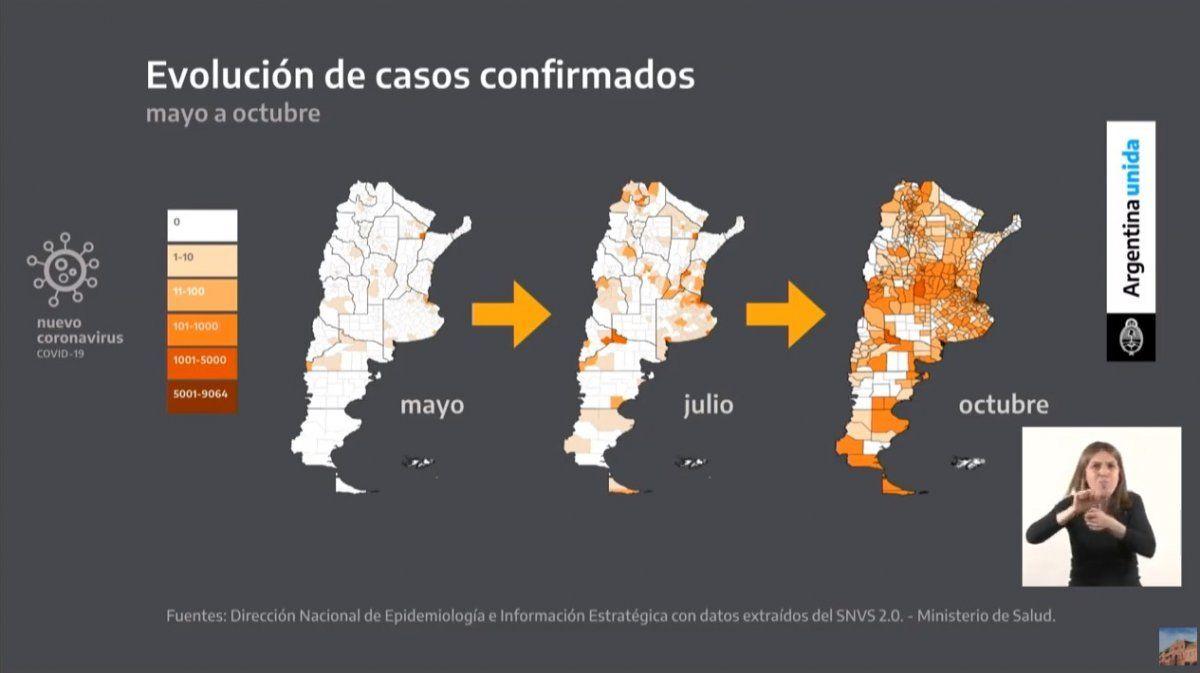 El avance de la pandemia en el país desde mayo.