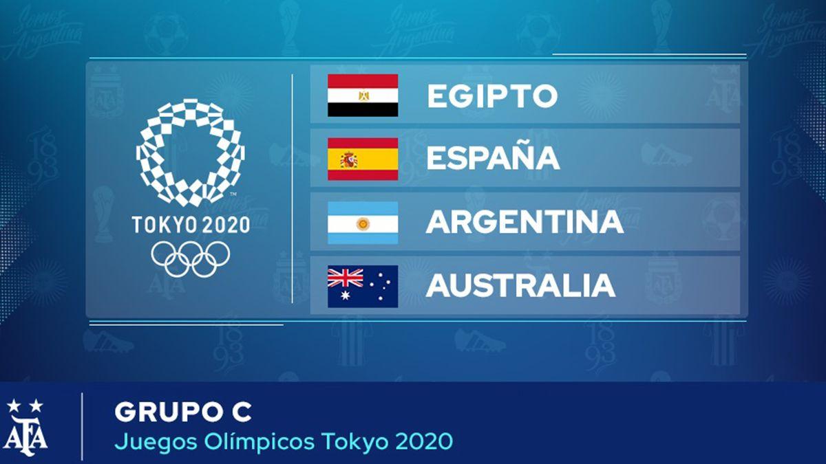 La Selección Argentina de fútbol tiene rivales definidos para los Juegos Olímpicos